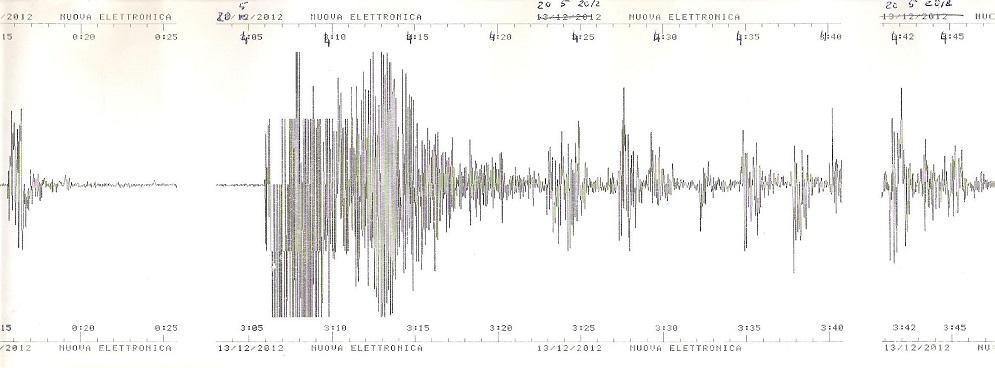 Terremoto in Calabria. Epicentro nel Mar Ionio