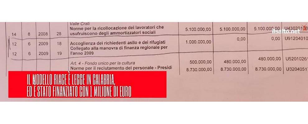 Il Modello Riace è legge in Calabria