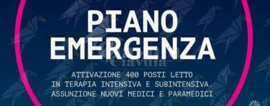 In Calabria si attivano 400 posti letto di terapia intensiva