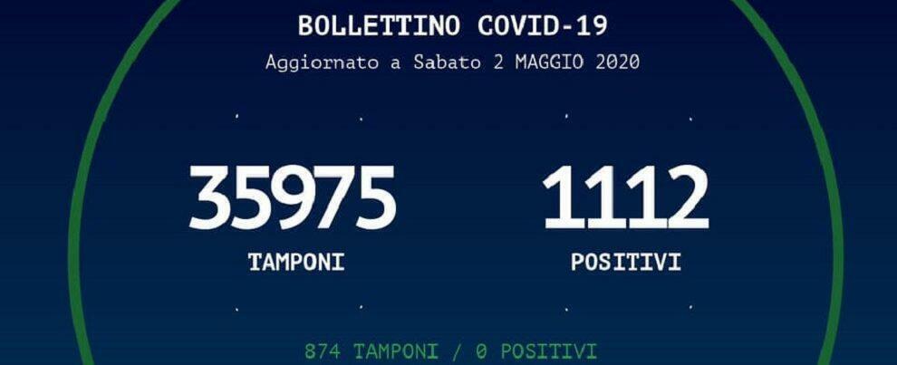 Oggi il contagio in Calabria si è fermato, zero positivi nelle ultime 24 ore
