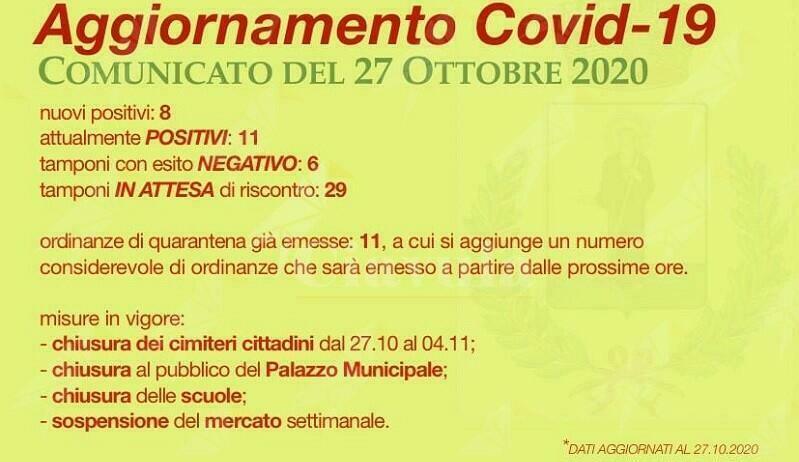 Notevole incremento dei positivi al coronavirus a Mammola. 11 casi sul territorio comunale