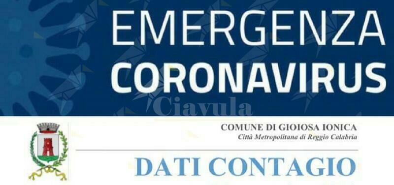 Sono 88 le persone attualmente positive al coronavirus a Gioiosa ionica