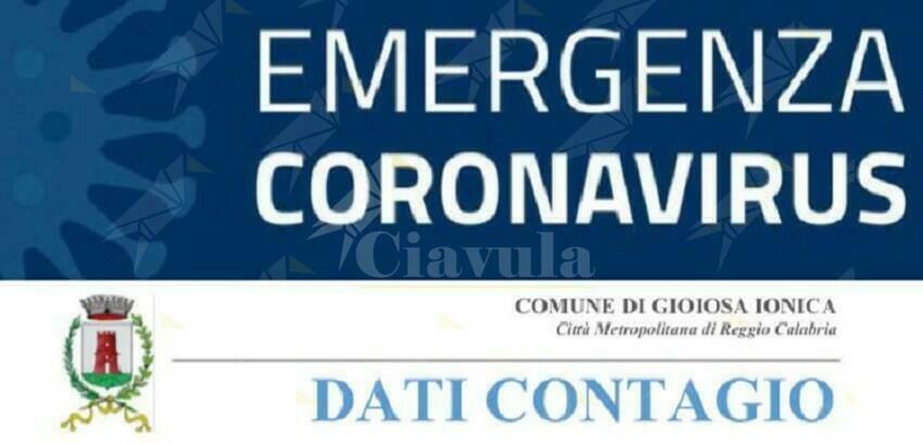 A Gioiosa Ionica sono 26 le persone attualmente positive al covid