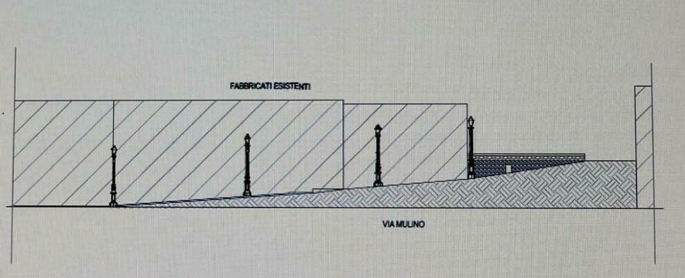 Finanziamenti in arrivo a Mammola: verrà riqualificato un tratto di strada nei pressi della scuola media