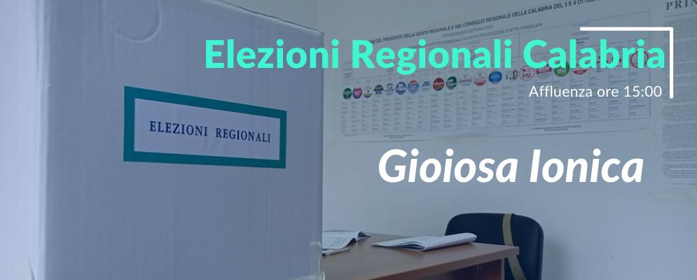 Regionali, a Gioiosa affluenza definitiva al 33,91%